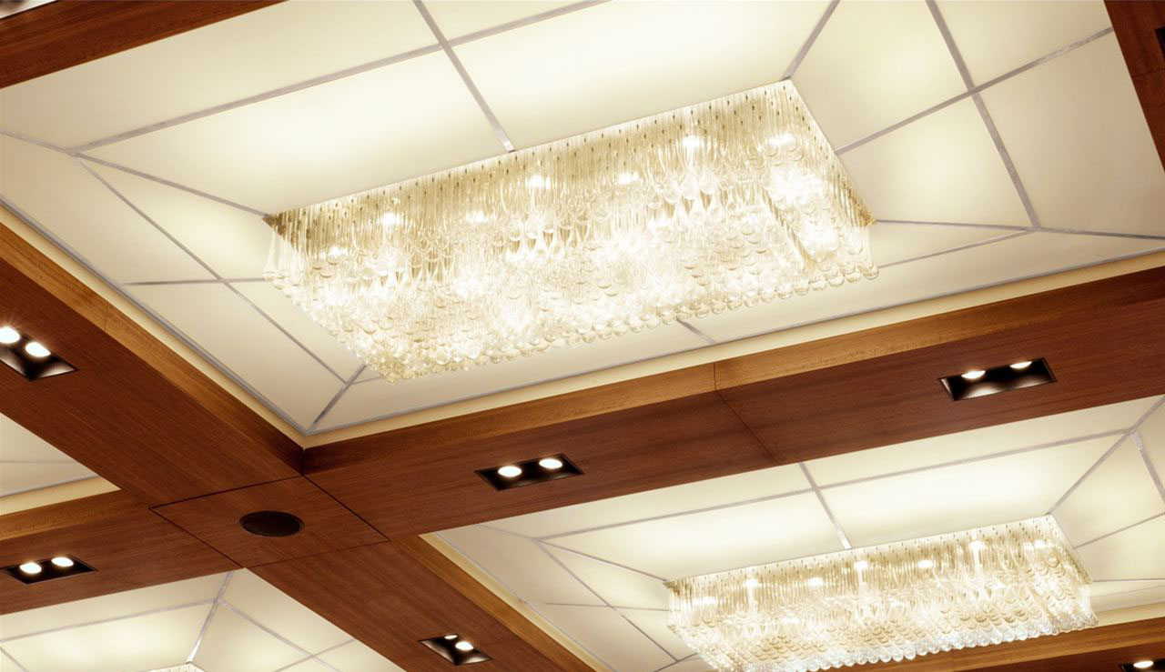 Lighting Required For Different Sizes Of Rooms